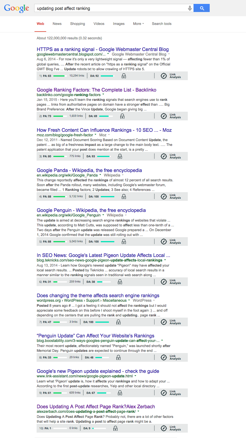 Domain Rank and Page Authority Of Top Results