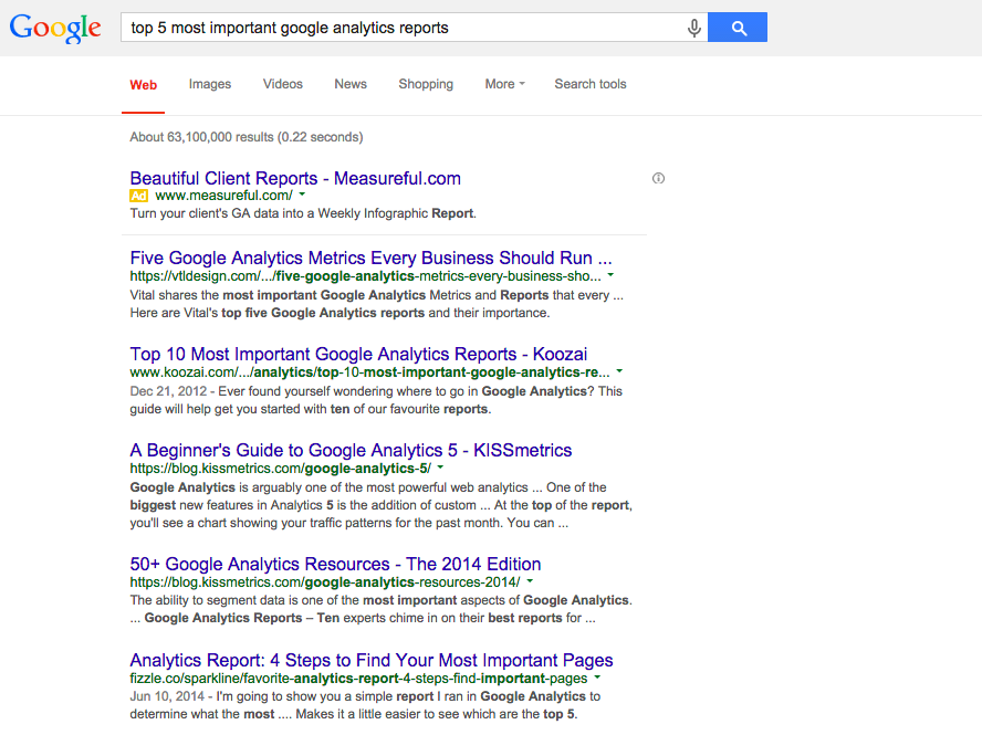 Top 5 Analytics Report Keyword Research